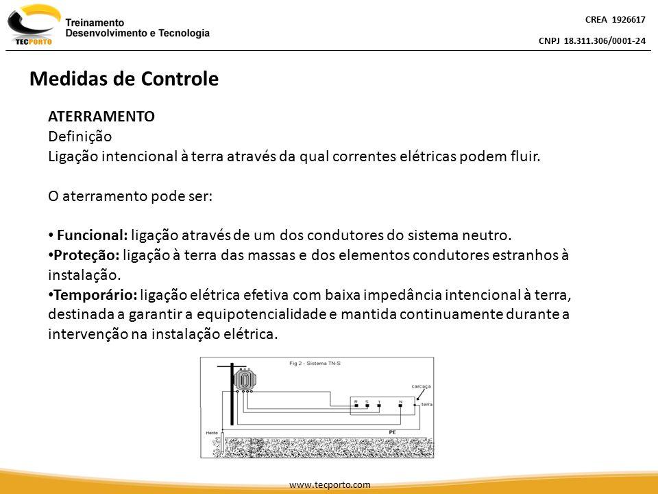 Medidas de Controle ATERRAMENTO Definição