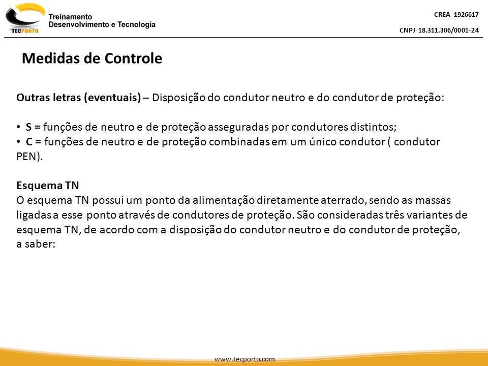 CREA 1926617 CNPJ 18.311.306/0001-24. Medidas de Controle. Outras letras (eventuais) – Disposição do condutor neutro e do condutor de proteção:
