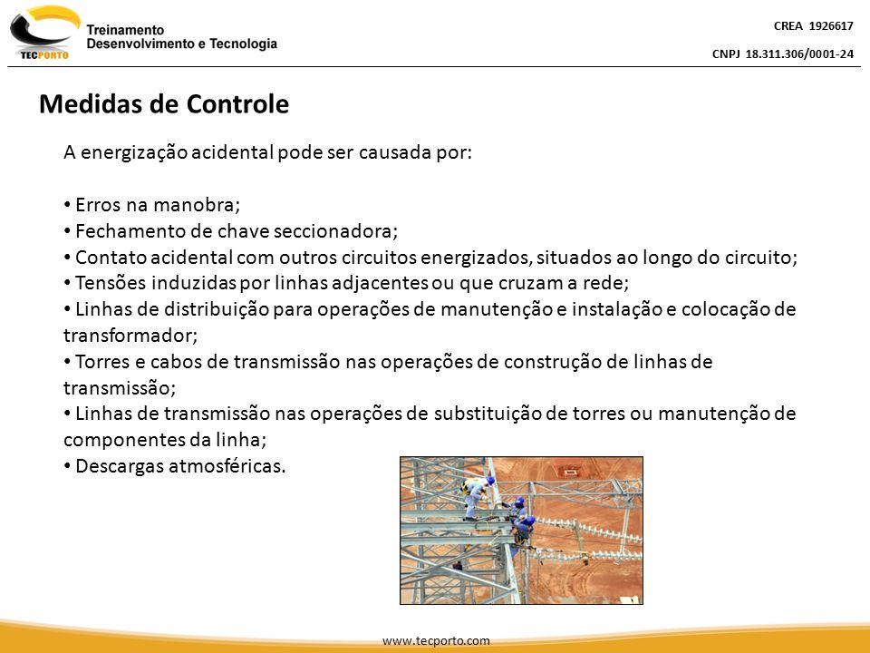 Medidas de Controle A energização acidental pode ser causada por: