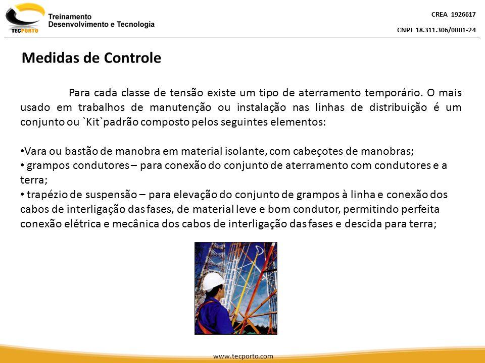 CREA 1926617 CNPJ 18.311.306/0001-24. Medidas de Controle.