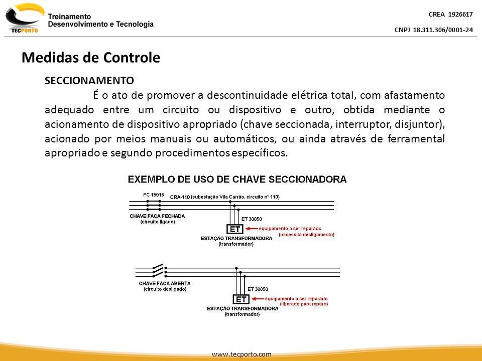 Medidas de Controle SECCIONAMENTO
