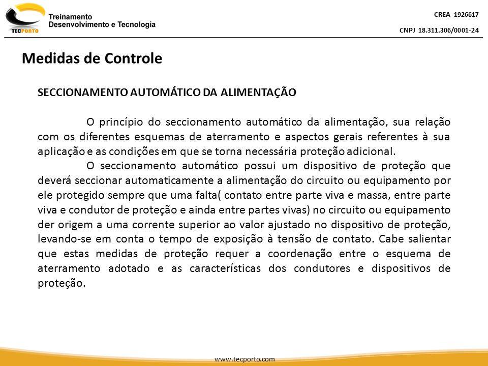 Medidas de Controle SECCIONAMENTO AUTOMÁTICO DA ALIMENTAÇÃO