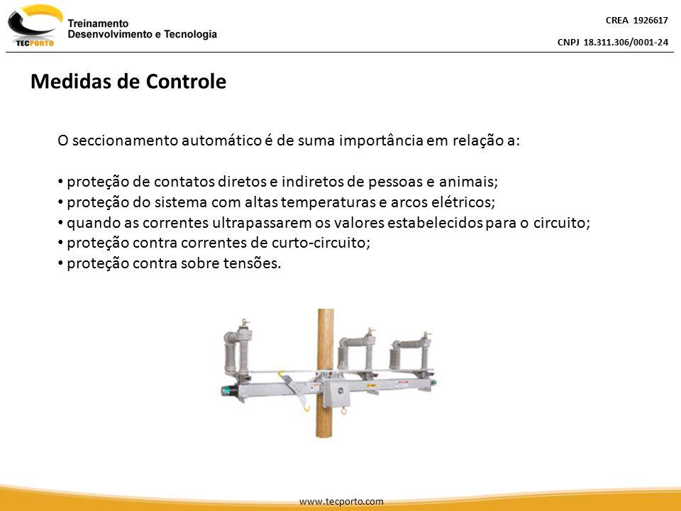 CREA 1926617 CNPJ 18.311.306/0001-24. Medidas de Controle. O seccionamento automático é de suma importância em relação a: