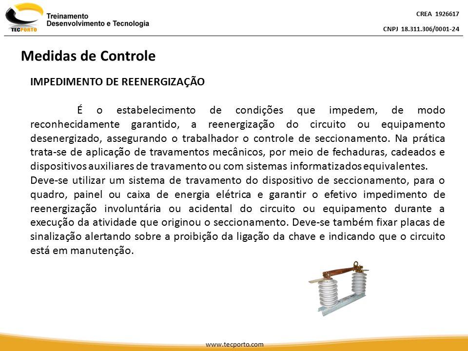 Medidas de Controle IMPEDIMENTO DE REENERGIZAÇÃO