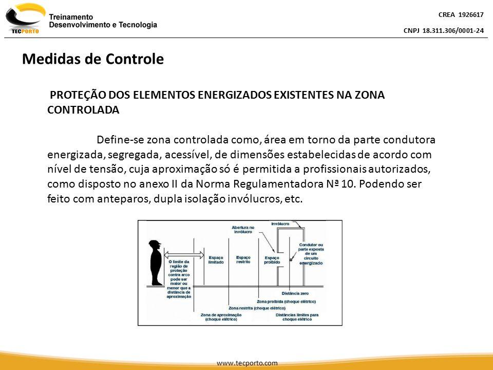 CREA 1926617 CNPJ 18.311.306/0001-24. Medidas de Controle. PROTEÇÃO DOS ELEMENTOS ENERGIZADOS EXISTENTES NA ZONA CONTROLADA.