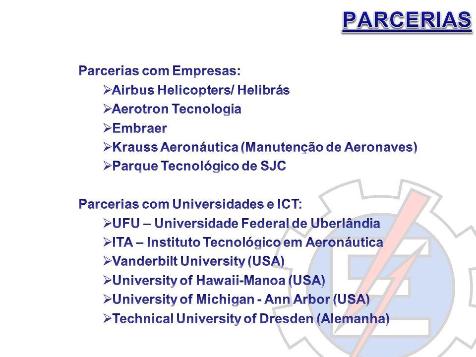 PARCERIAS Parcerias com Empresas: Airbus Helicopters/ Helibrás