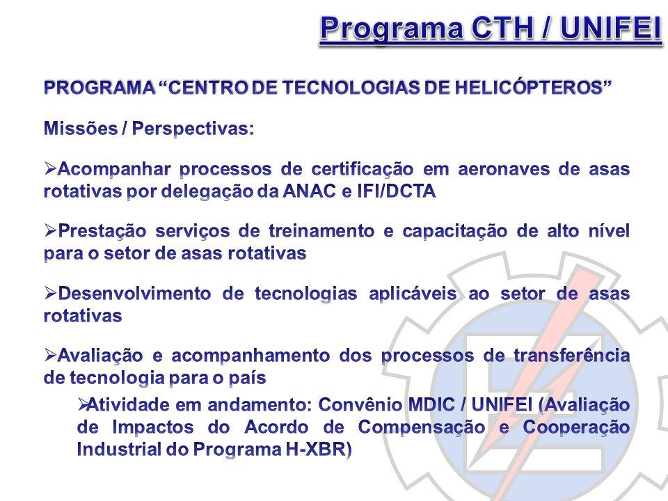 Programa CTH / UNIFEI Programa CENTRO DE Tecnologias DE Helicópteros