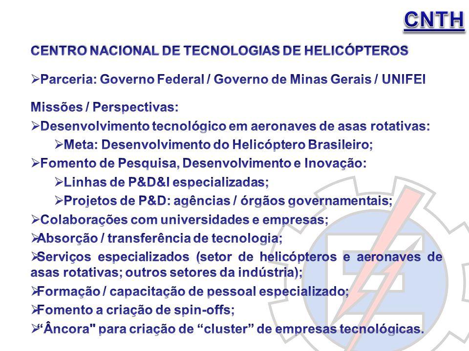 CNTH Centro Nacional DE Tecnologias de Helicópteros