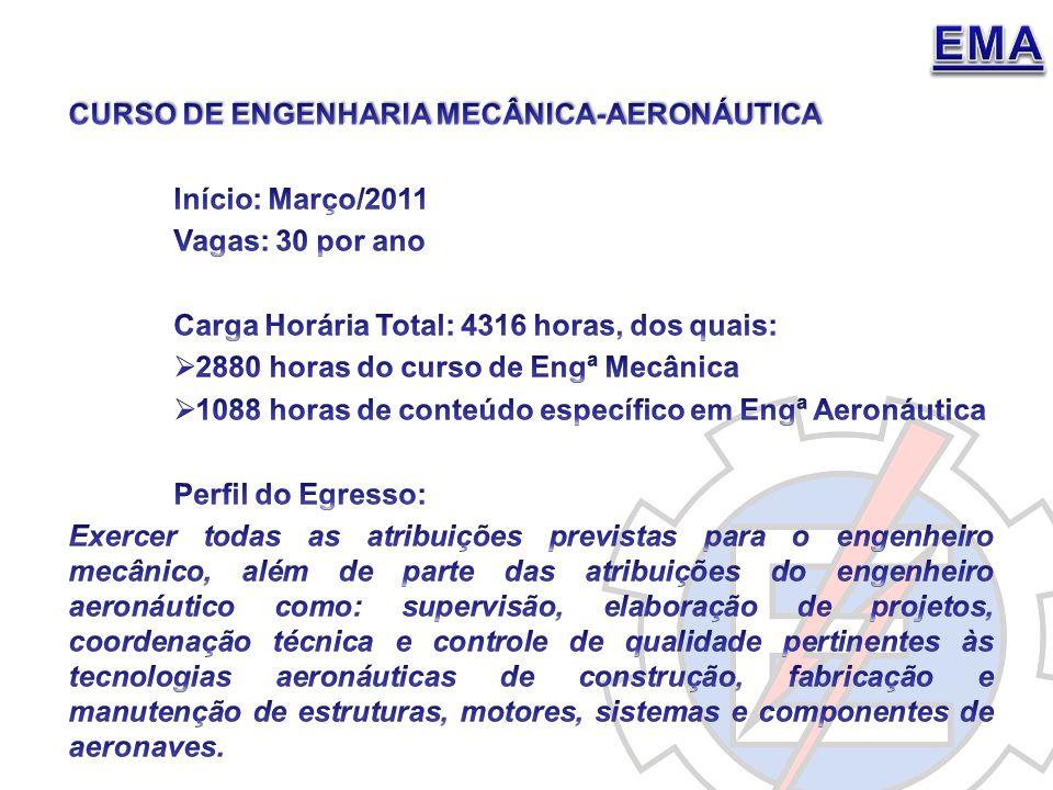 EMA Curso de Engenharia Mecânica-Aeronáutica Início: Março/2011
