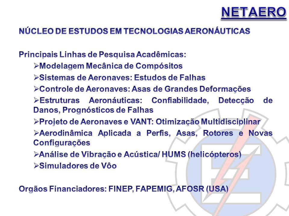 NETAERO NÚCLEO DE ESTUDOS EM TECNOLOGIAS AERONÁUTICAS