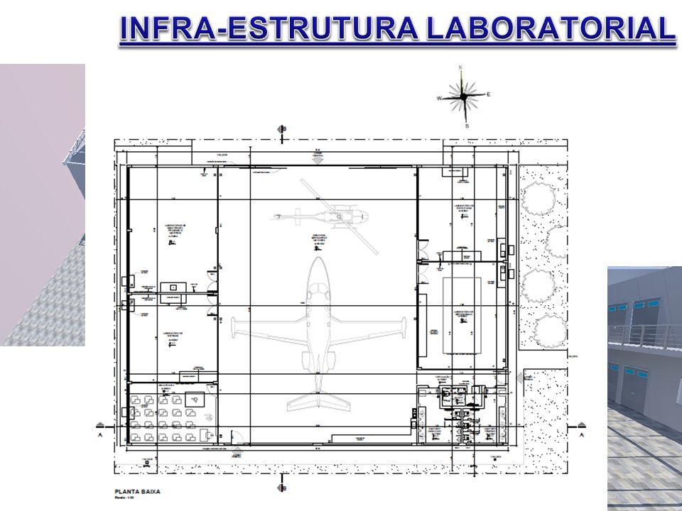 INFRA-ESTRUTURA LABORATORIAL