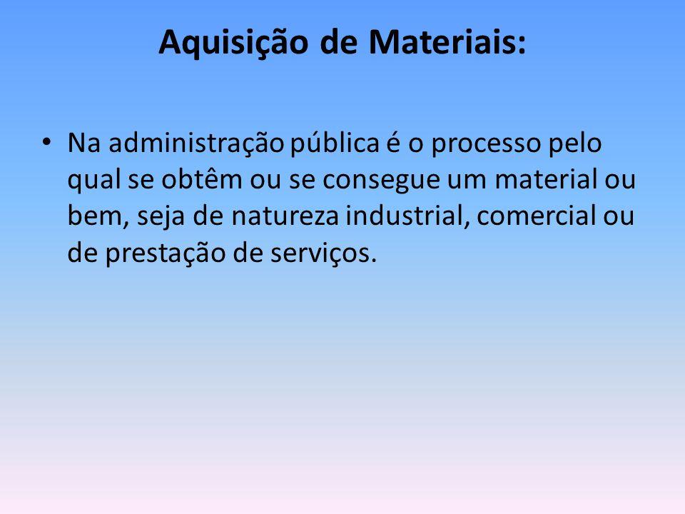 Aquisição de Materiais: