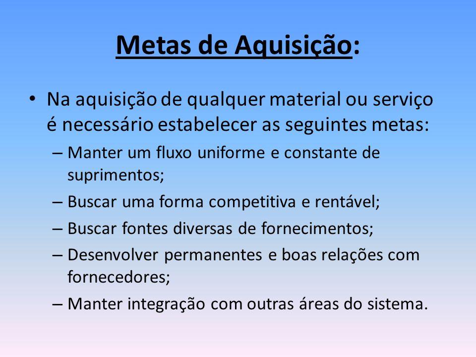 Metas de Aquisição: Na aquisição de qualquer material ou serviço é necessário estabelecer as seguintes metas: