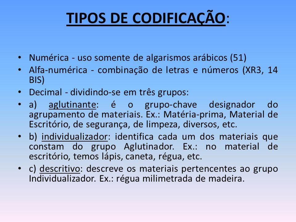 TIPOS DE CODIFICAÇÃO: Numérica - uso somente de algarismos arábicos (51) Alfa-numérica - combinação de letras e números (XR3, 14 BIS)