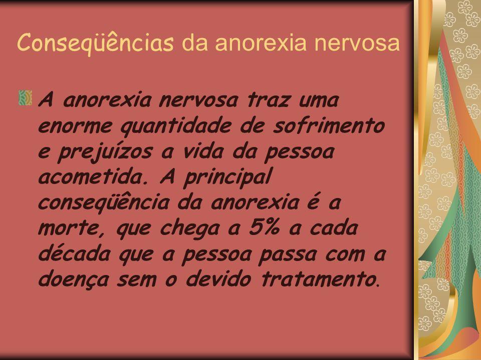 Conseqüências da anorexia nervosa