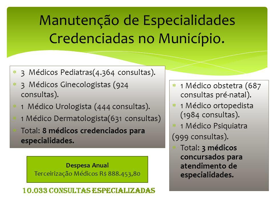 Manutenção de Especialidades Credenciadas no Município.