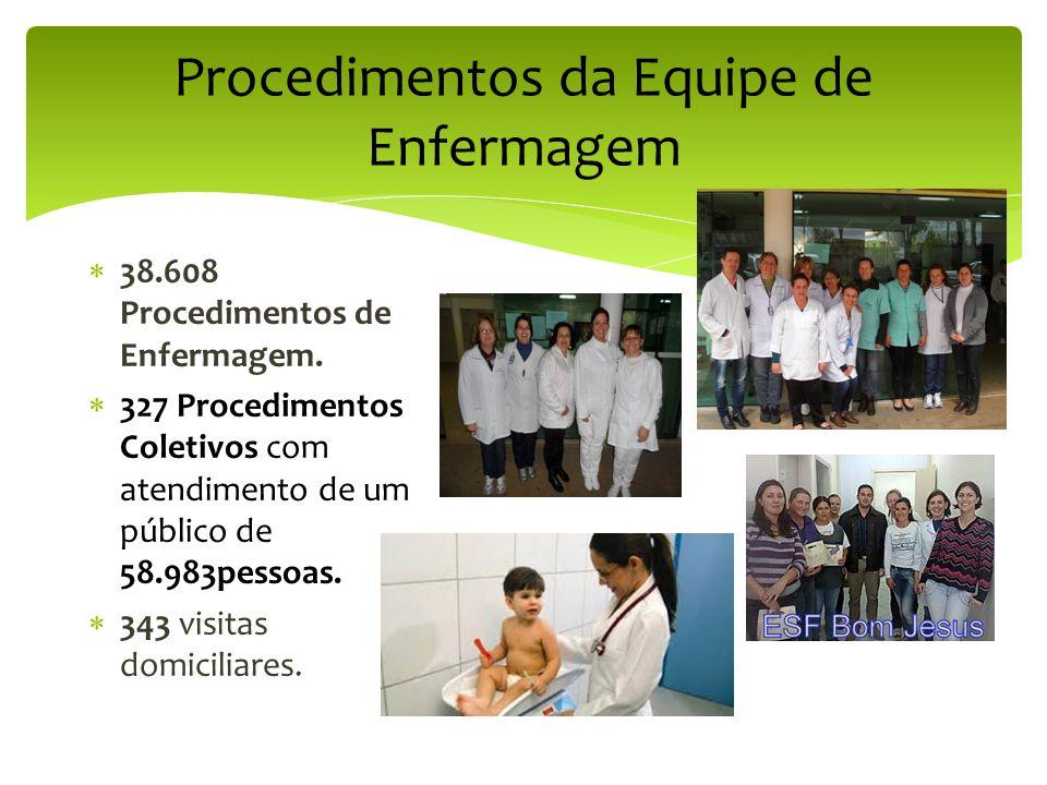 Procedimentos da Equipe de Enfermagem