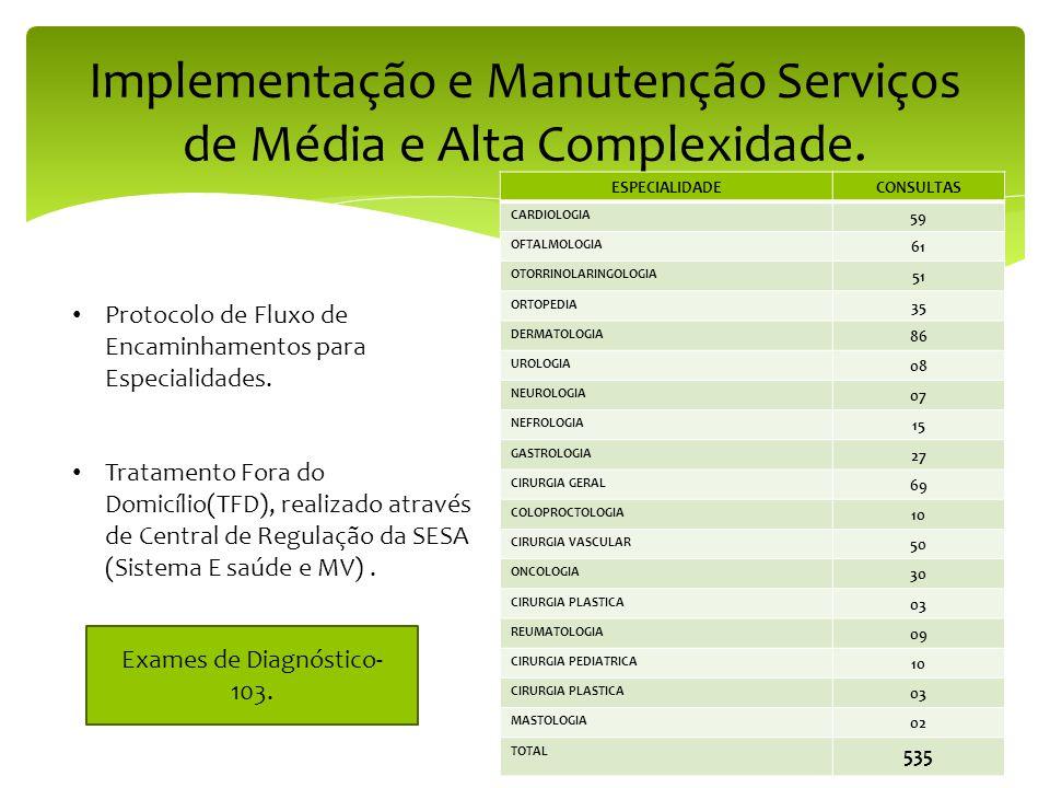 Implementação e Manutenção Serviços de Média e Alta Complexidade.