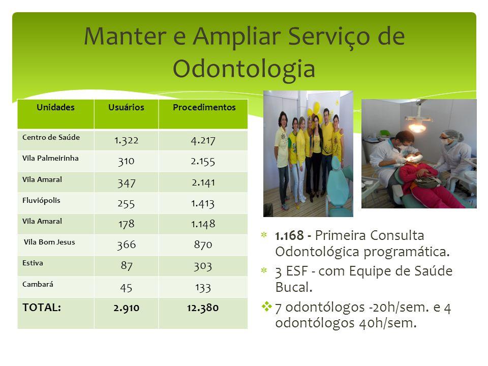 Manter e Ampliar Serviço de Odontologia