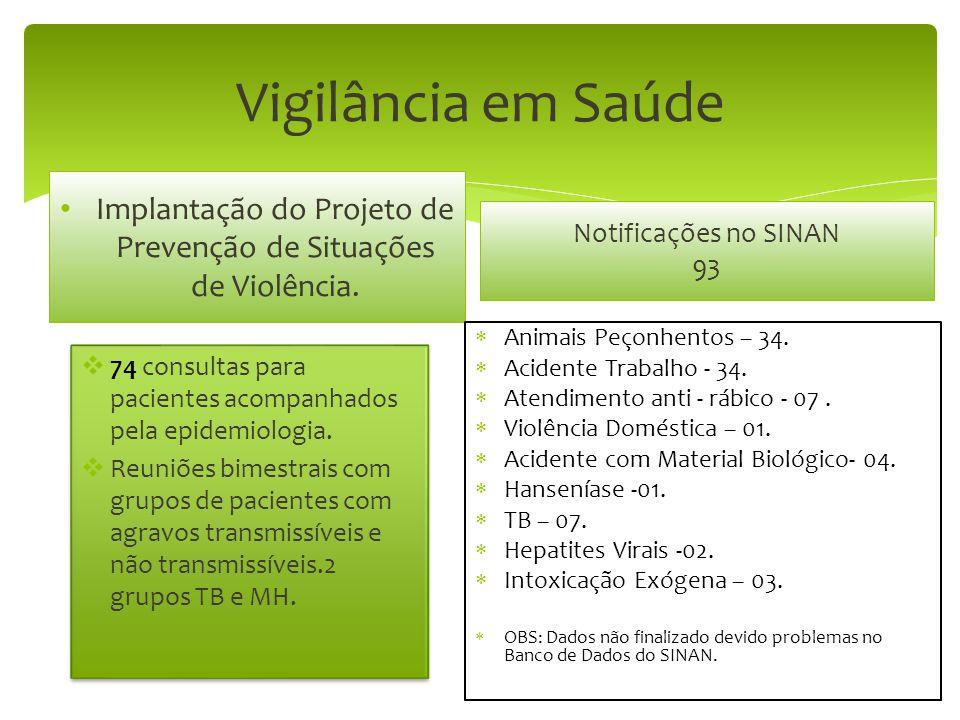 Implantação do Projeto de Prevenção de Situações de Violência.