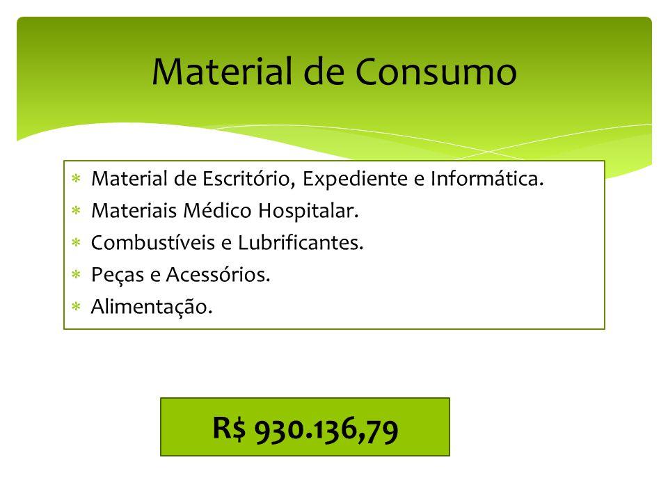 Material de Consumo Material de Escritório, Expediente e Informática. Materiais Médico Hospitalar.