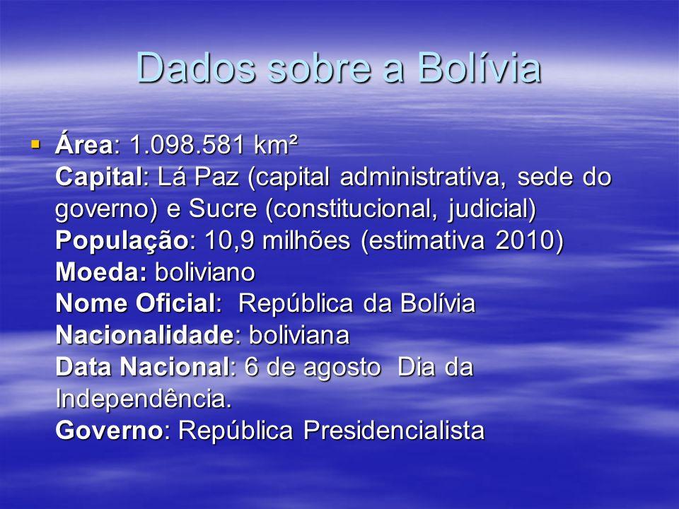 Dados sobre a Bolívia
