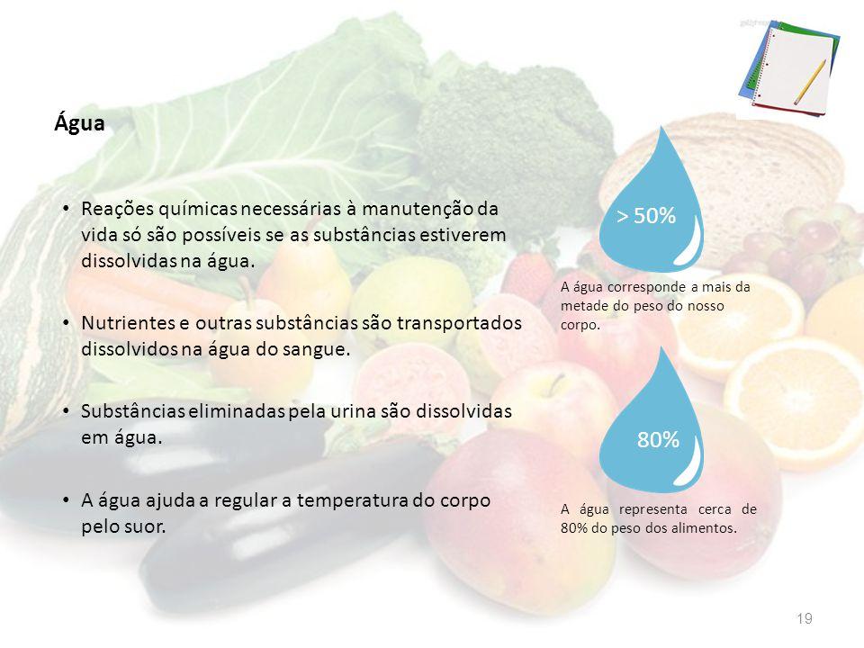 Água Reações químicas necessárias à manutenção da vida só são possíveis se as substâncias estiverem dissolvidas na água.