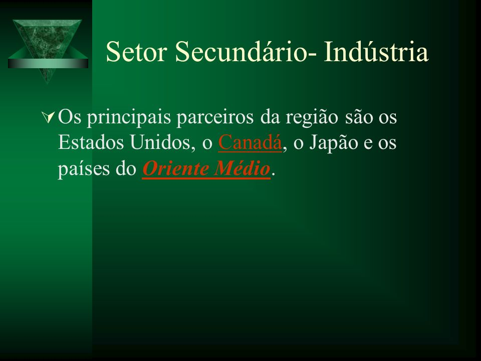 Setor Secundário- Indústria