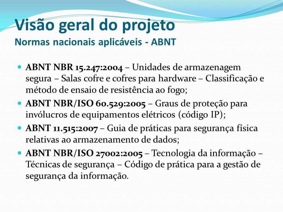 Visão geral do projeto Normas nacionais aplicáveis - ABNT