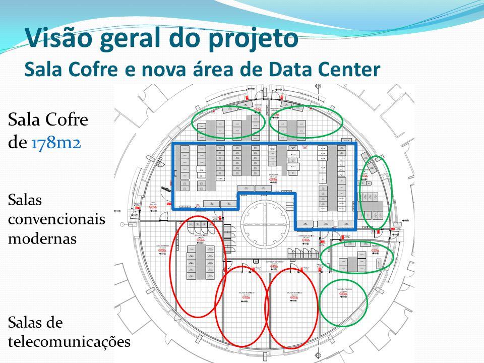 Visão geral do projeto Sala Cofre e nova área de Data Center