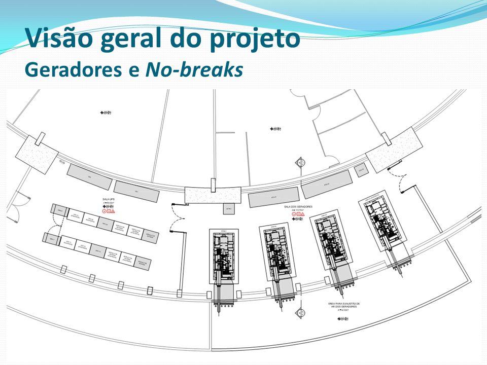 Visão geral do projeto Geradores e No-breaks