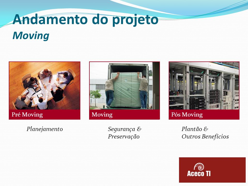 Andamento do projeto Moving