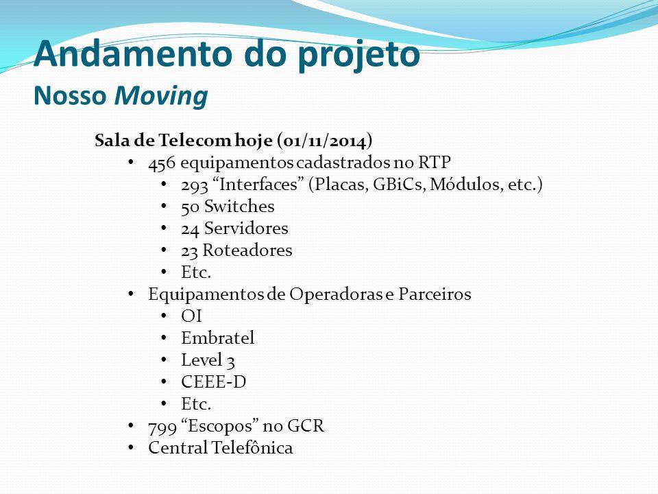 Andamento do projeto Nosso Moving