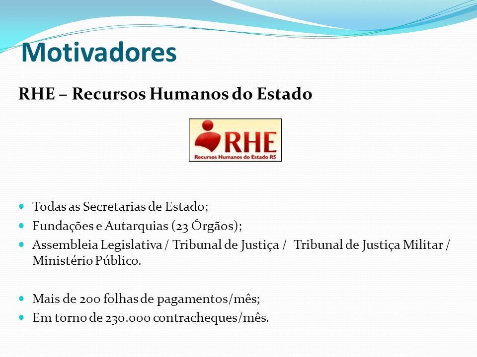 Motivadores RHE – Recursos Humanos do Estado