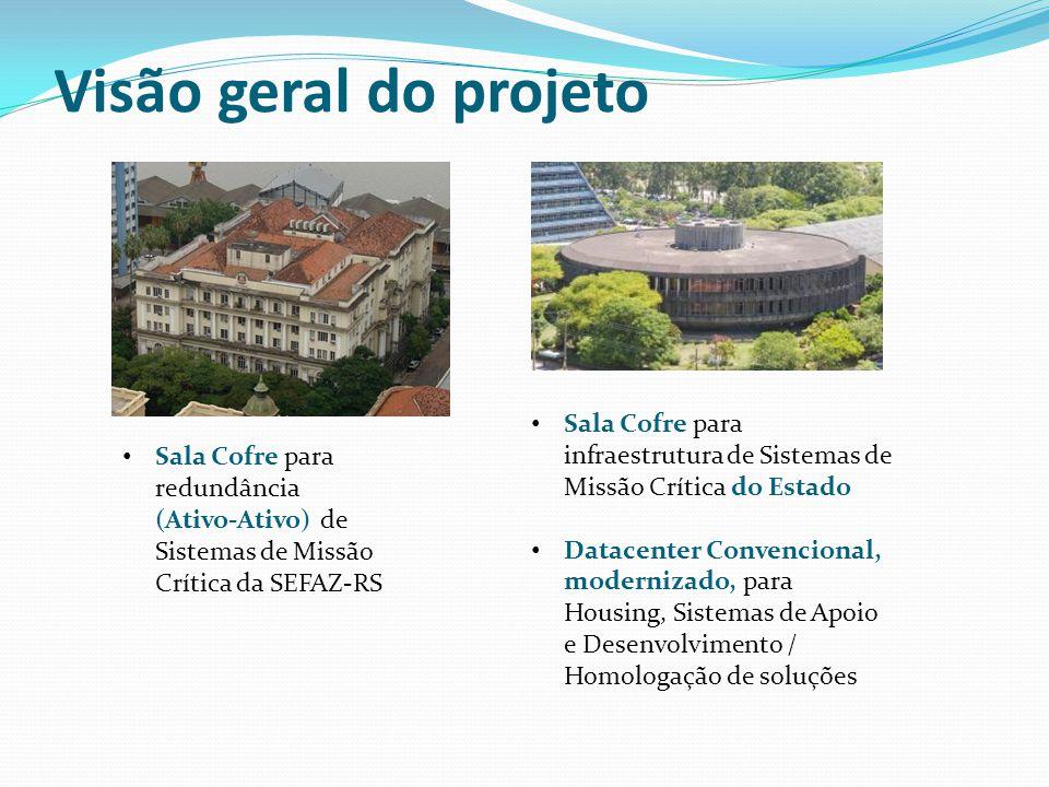 Visão geral do projeto Sala Cofre para infraestrutura de Sistemas de Missão Crítica do Estado.