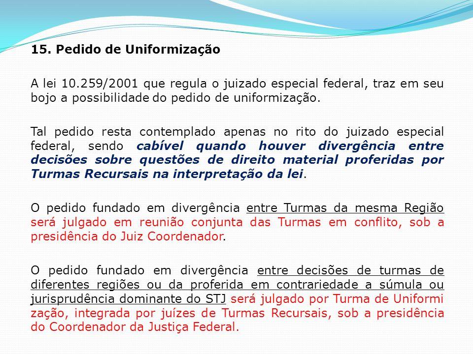 15. Pedido de Uniformização A lei 10