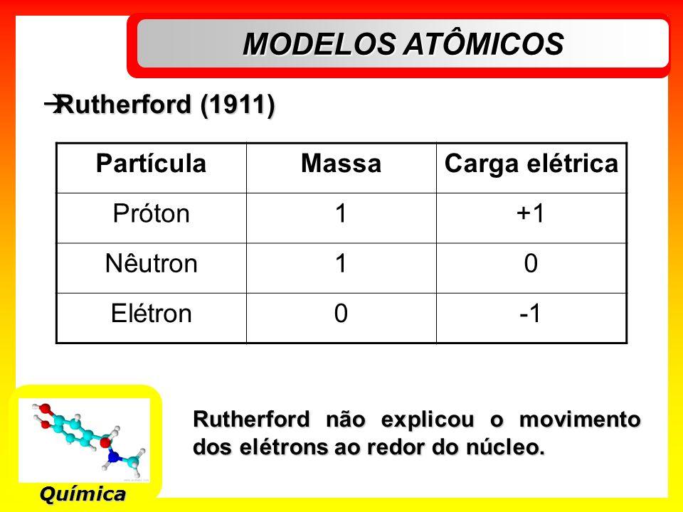MODELOS ATÔMICOS Rutherford (1911) Partícula Massa Carga elétrica