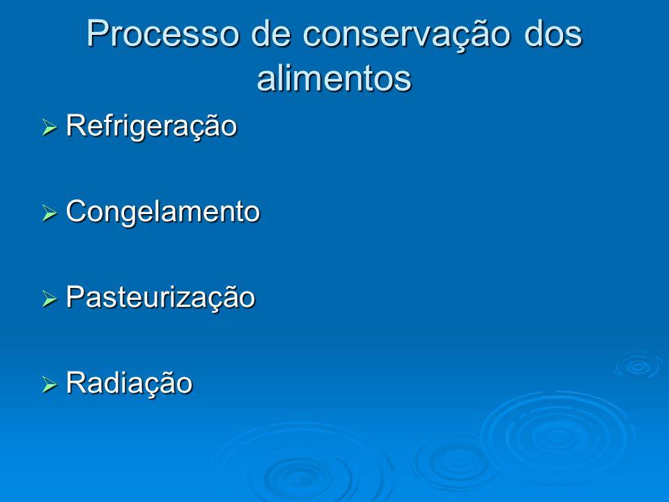 Processo de conservação dos alimentos