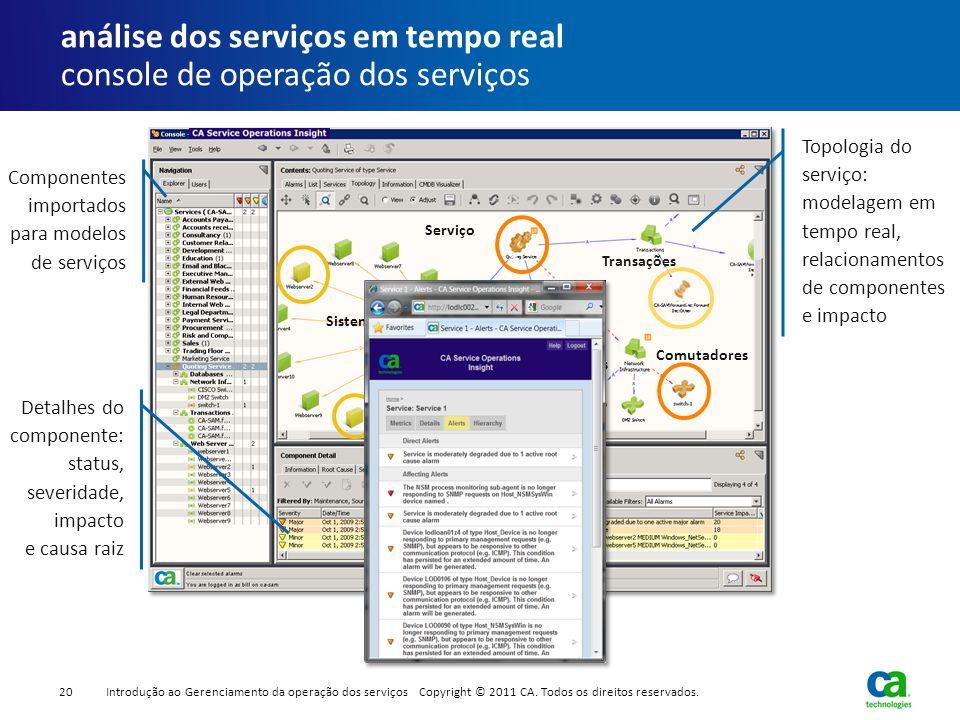 análise dos serviços em tempo real console de operação dos serviços