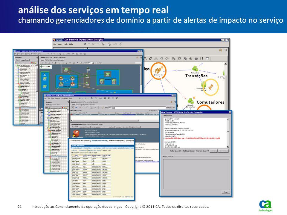 análise dos serviços em tempo real chamando gerenciadores de domínio a partir de alertas de impacto no serviço