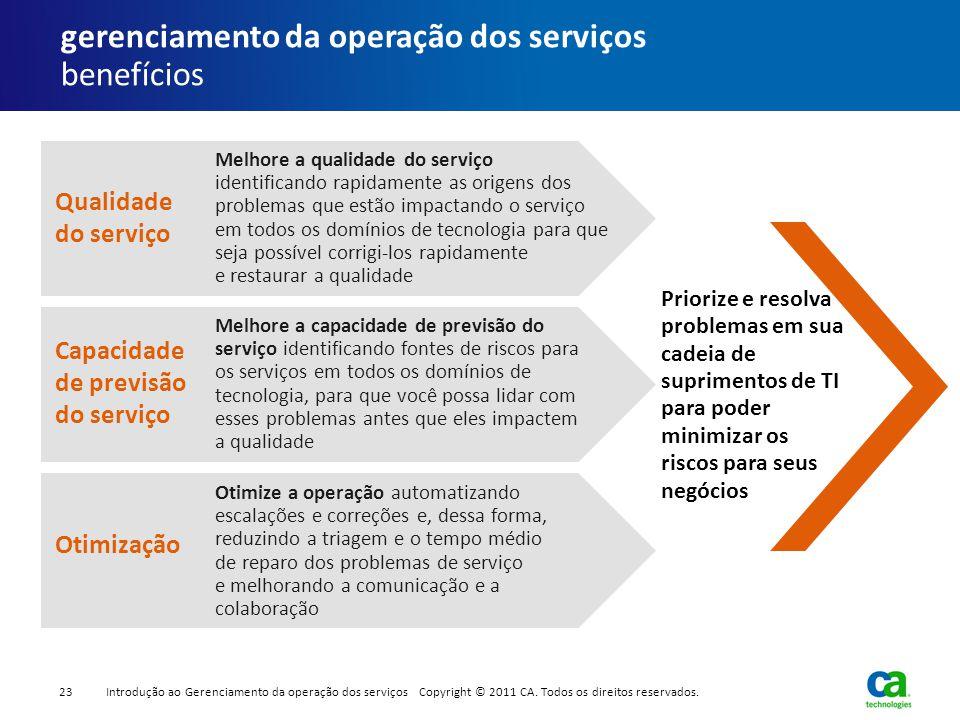 gerenciamento da operação dos serviços benefícios