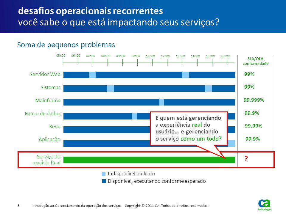 desafios operacionais recorrentes você sabe o que está impactando seus serviços