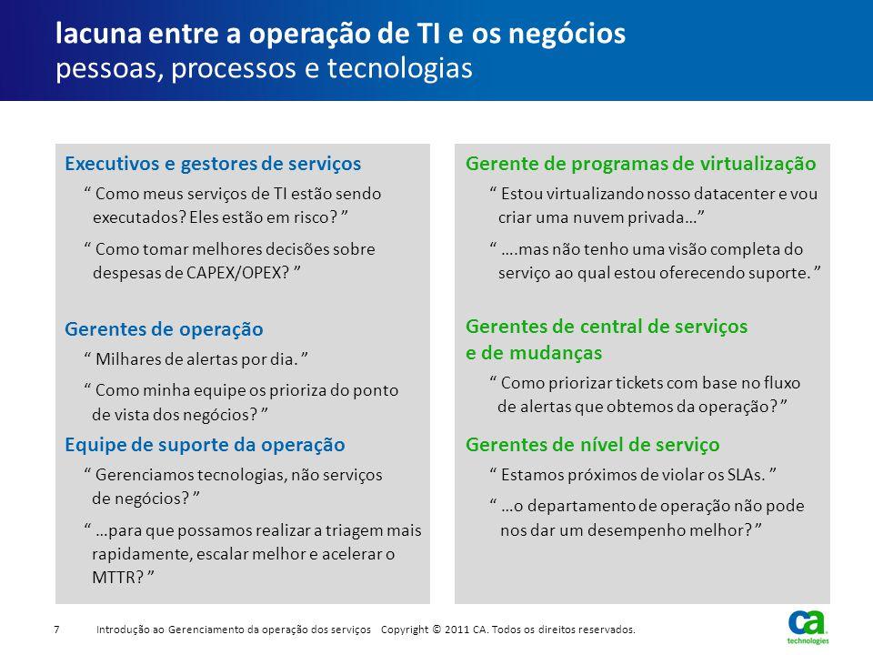 lacuna entre a operação de TI e os negócios pessoas, processos e tecnologias