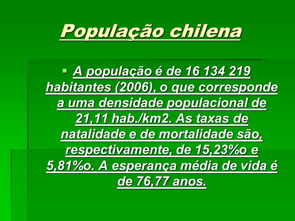 População chilena