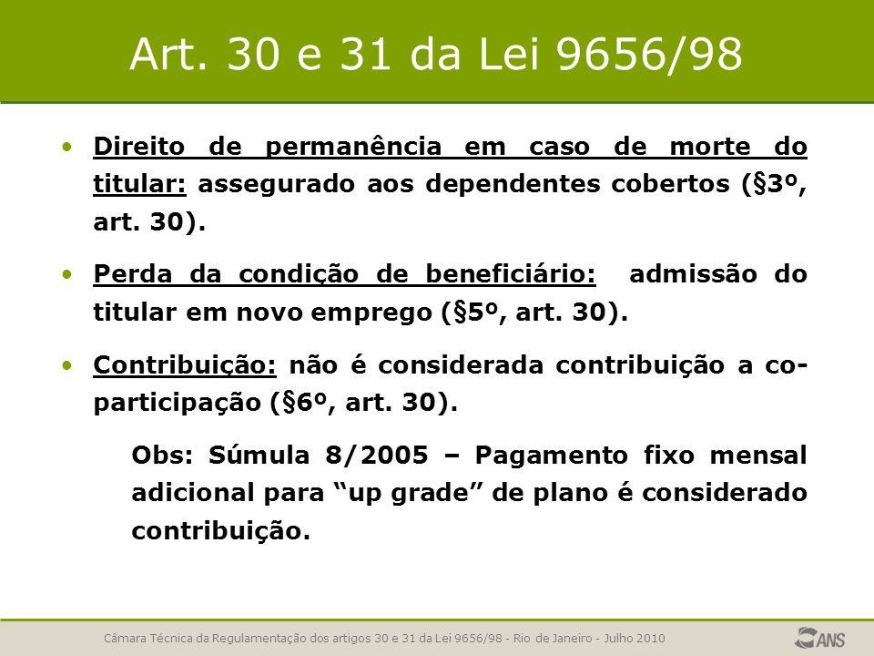 Art. 30 e 31 da Lei 9656/98 Direito de permanência em caso de morte do titular: assegurado aos dependentes cobertos (§3º, art. 30).