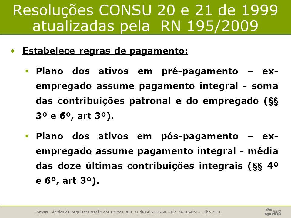 Resoluções CONSU 20 e 21 de 1999 atualizadas pela RN 195/2009