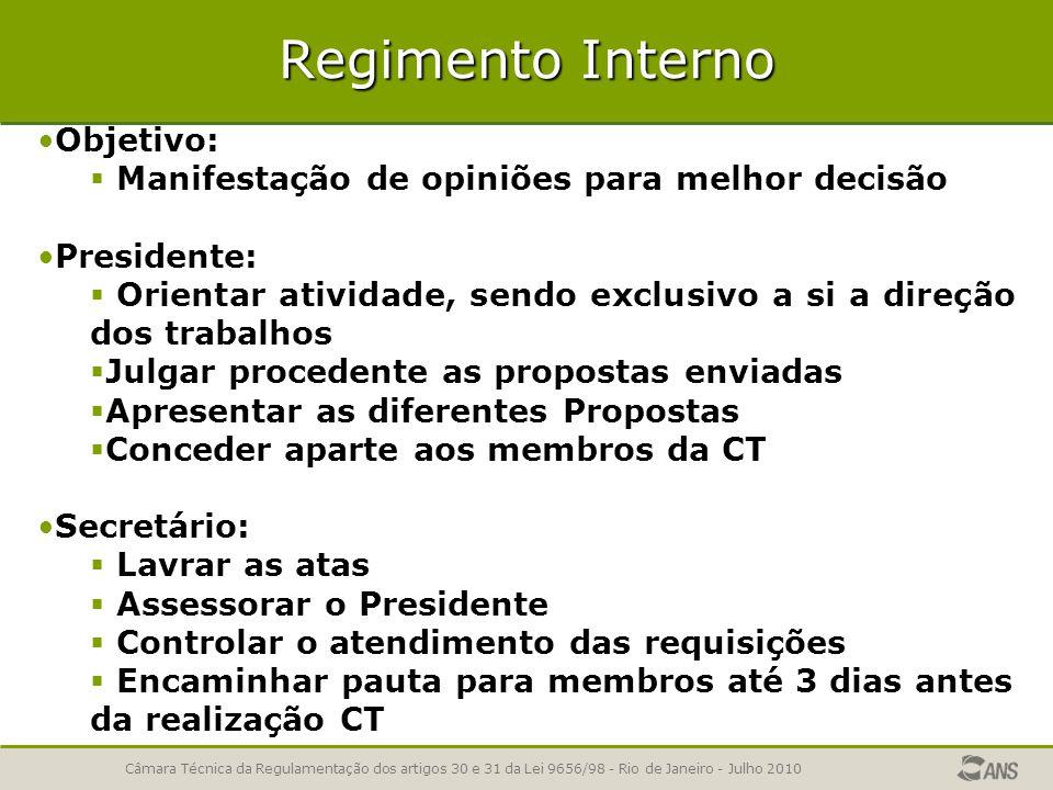 Regimento Interno Objetivo: