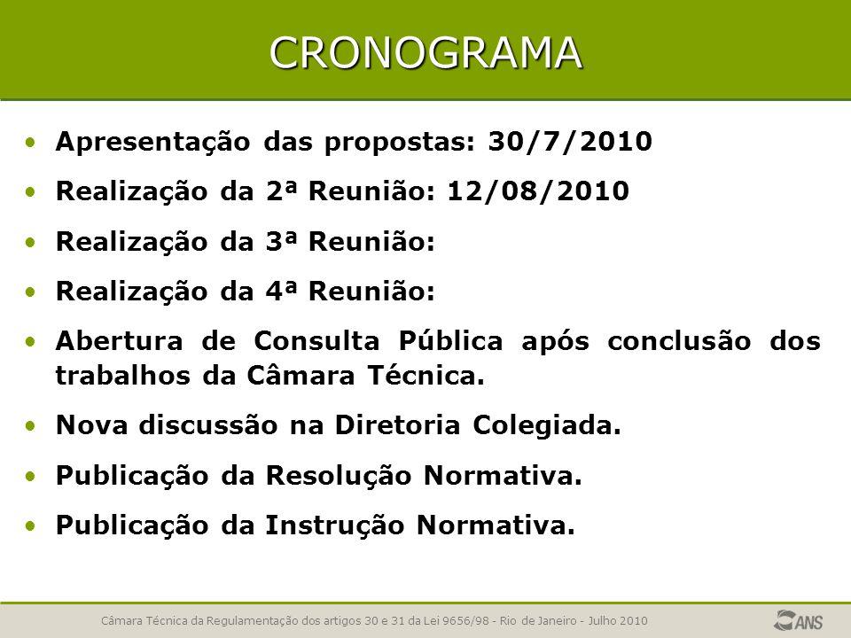 CRONOGRAMA Apresentação das propostas: 30/7/2010