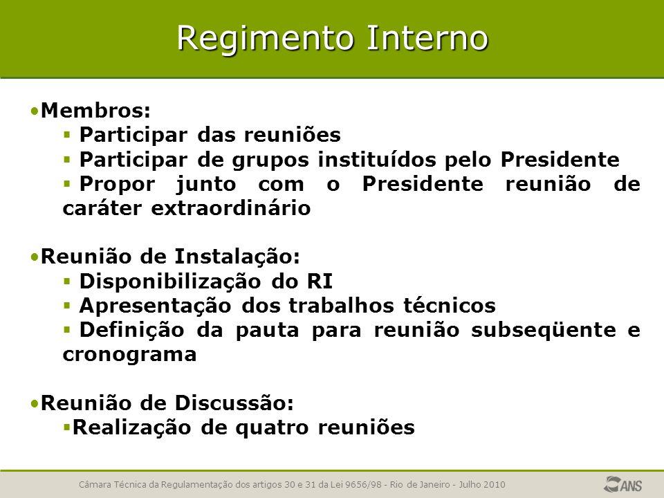 Regimento Interno Membros: Participar das reuniões