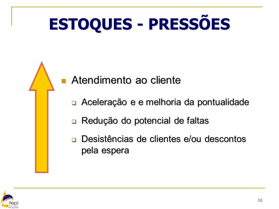 ESTOQUES - PRESSÕES Atendimento ao cliente